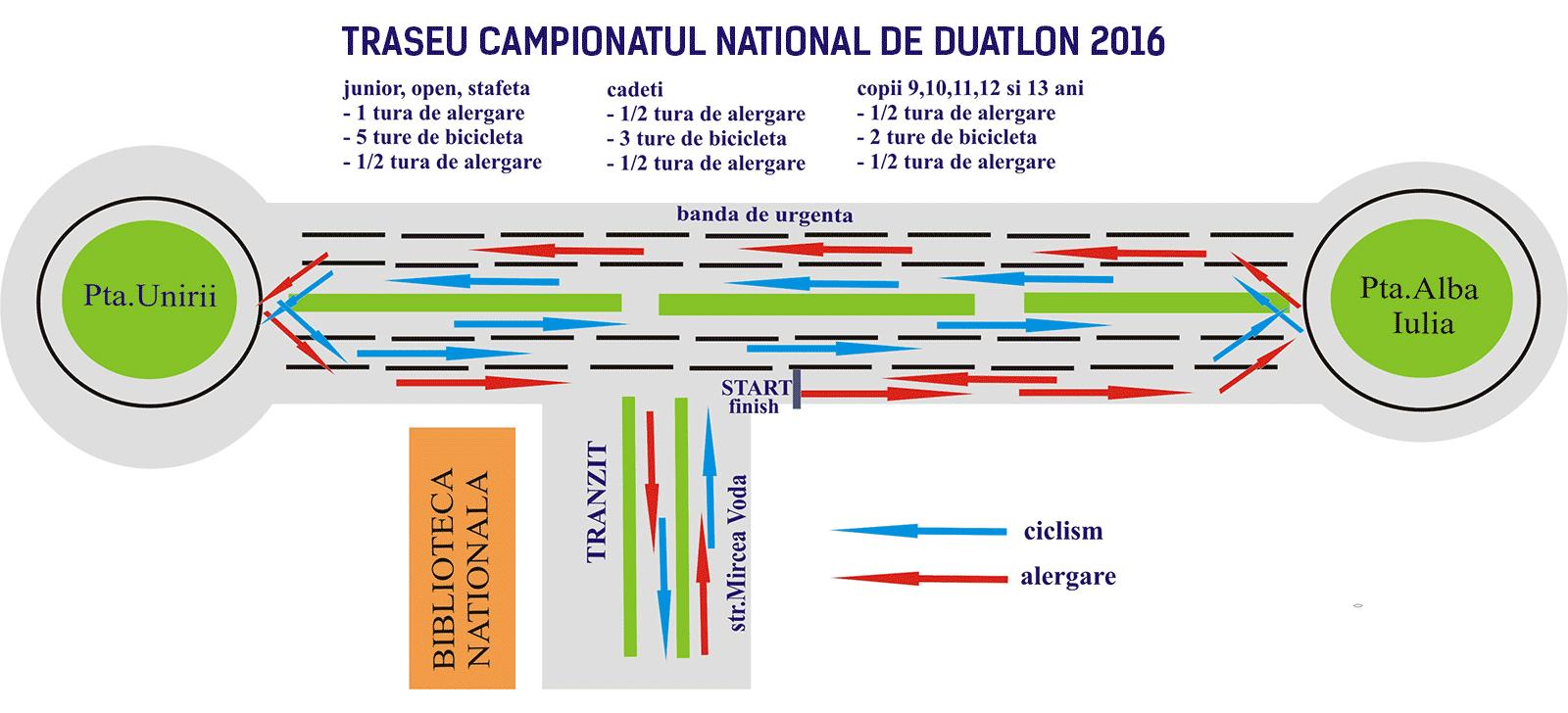 CN-Duathlon-2016-Traseu